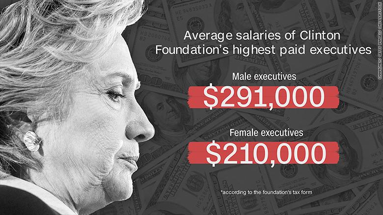 Хилари Клинтон хотела добиться равноценной зарплаты для женщин. Фото: cnn.com