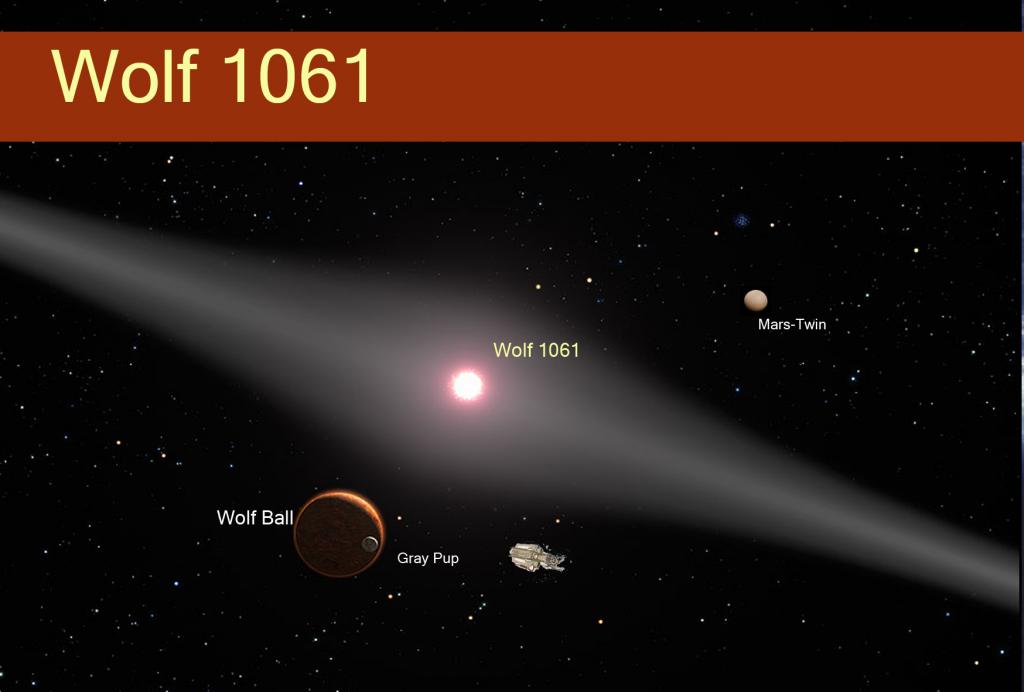 Звездная система Wolf 1061, где обнаружили предполагаемого двойника Земли. Фото blogspot.com