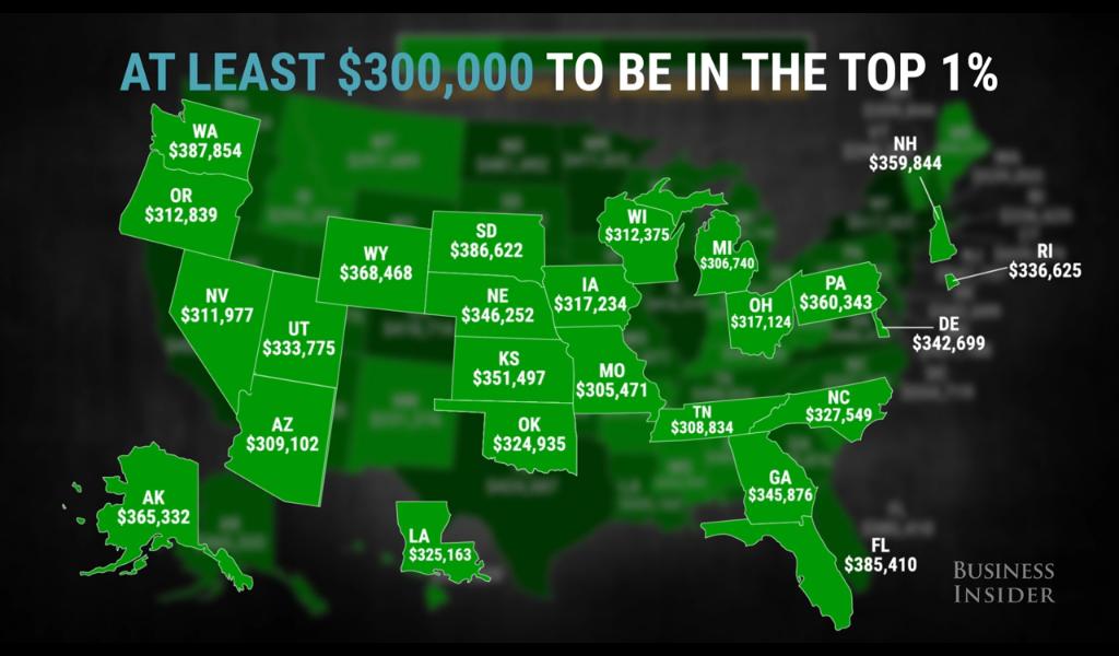 Штаты со средним доходом. Фото: businessinsider.com