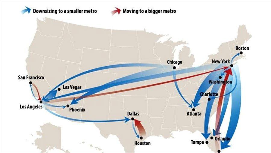Карта США, где синие стрелки - переезд американцев из крупных городов в небольшие, красные - наоборот. Фото forbes.com
